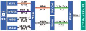 八景島駅への接続